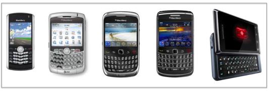 Phones3